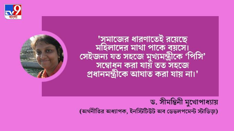 Dr. Simantini Mukherjee Speaks on International Women's Day